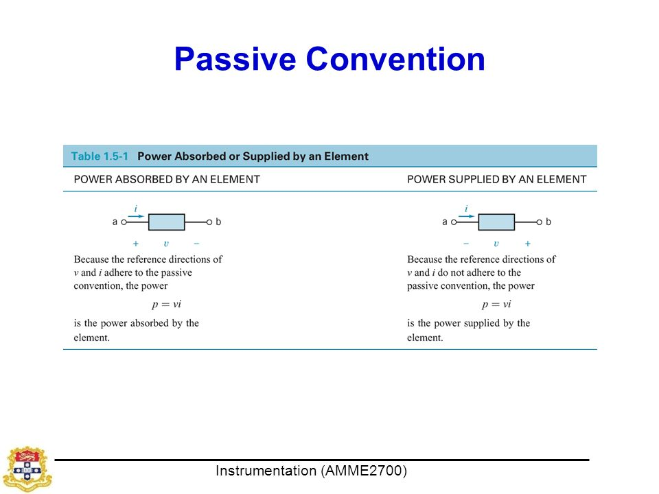 Instrumentation (AMME2700) Passive Convention
