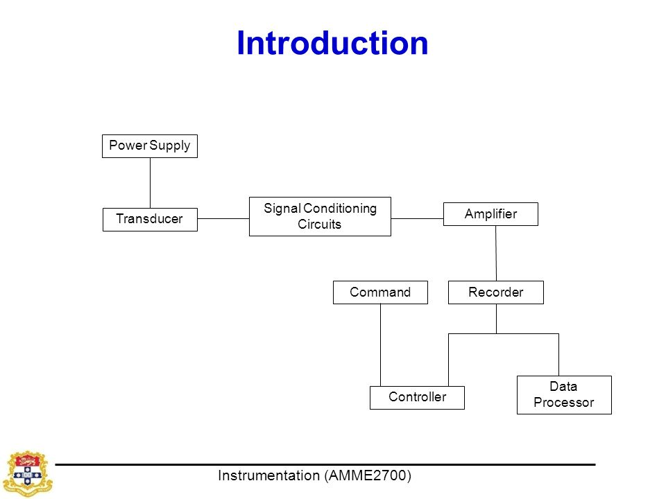 Instrumentation (AMME2700) Example 2  Please determine the power absorbed by each device:
