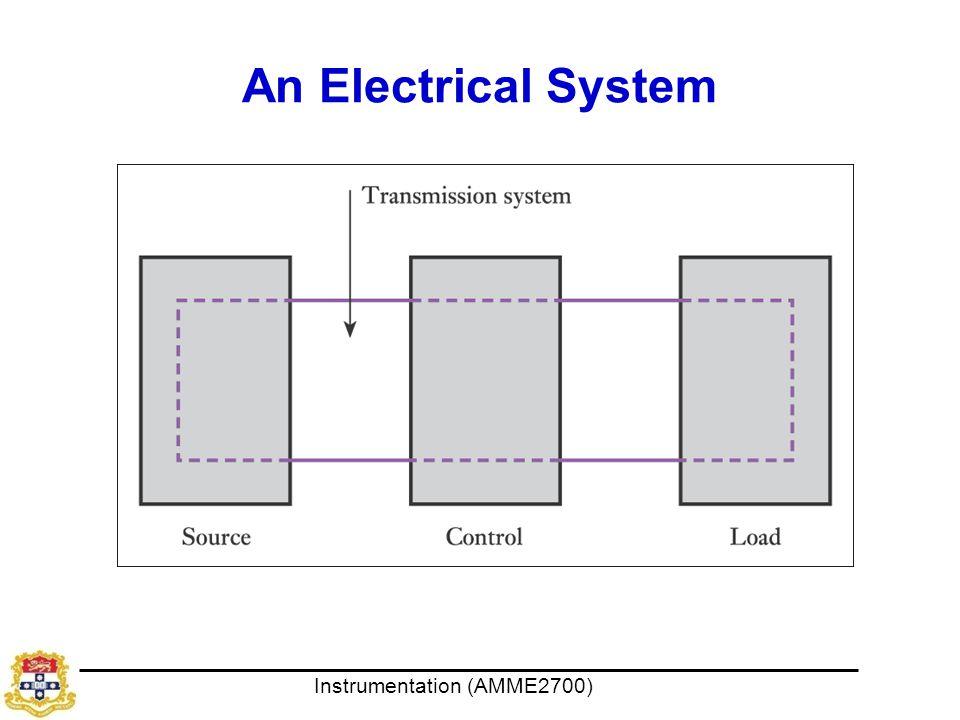 Instrumentation (AMME2700) Example 1