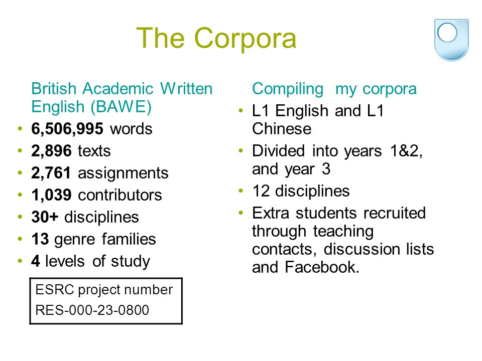 The Corpora British Academic Written English (BAWE) 6,506,995 words 2,896 texts 2,761 assignments 1,039 contributors 30+ disciplines 13 genre families 4 levels of study Compiling my corpora L1 English and L1 Chinese Divided into years 1&2, and year 3 12 disciplines Extra students recruited through teaching contacts, discussion lists and Facebook.