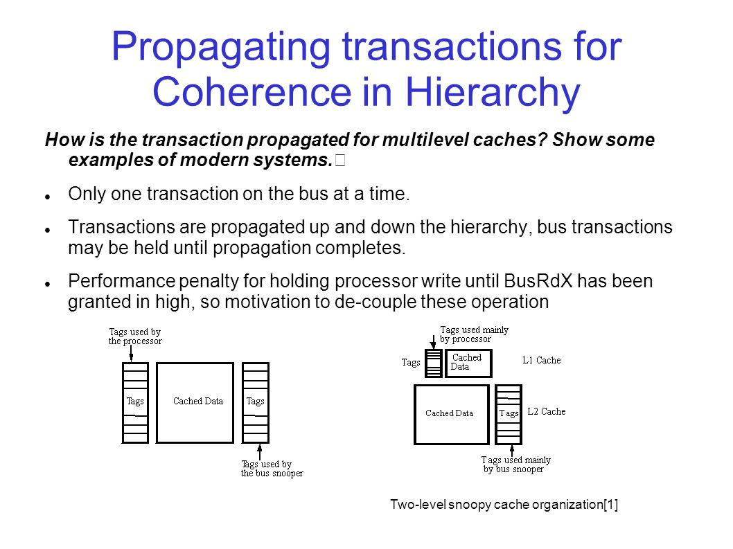 Propagating transactions for Coherence in Hierarchy How is the transaction propagated for multilevel caches.