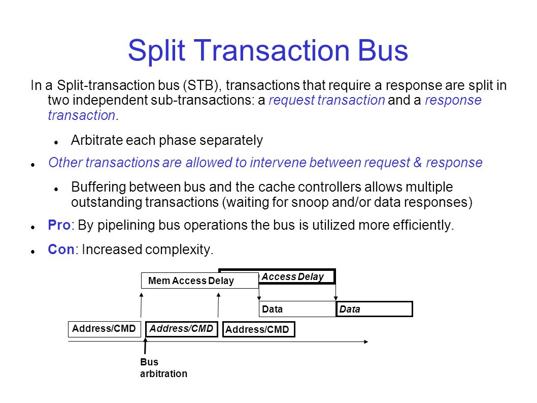Split Transaction Bus In a Split-transaction bus (STB), transactions that require a response are split in two independent sub-transactions: a request transaction and a response transaction.