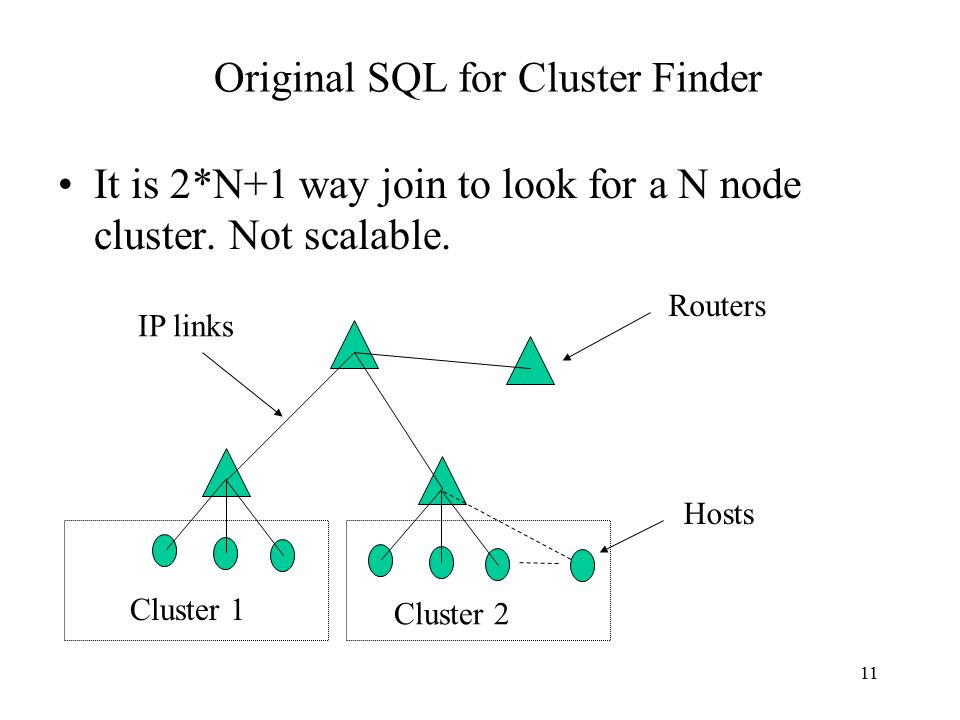 11 Original SQL for Cluster Finder It is 2*N+1 way join to look for a N node cluster.