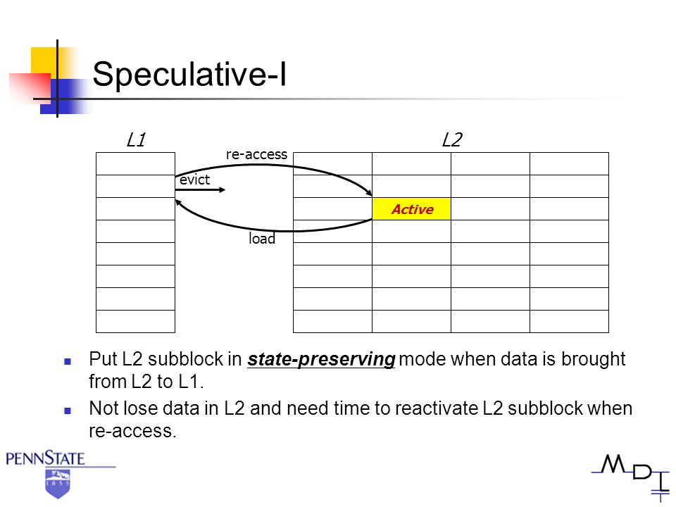 Speculative-I L1L2 Active load Preserving re-access Active evict Put L2 subblock in state-preserving mode when data is brought from L2 to L1.