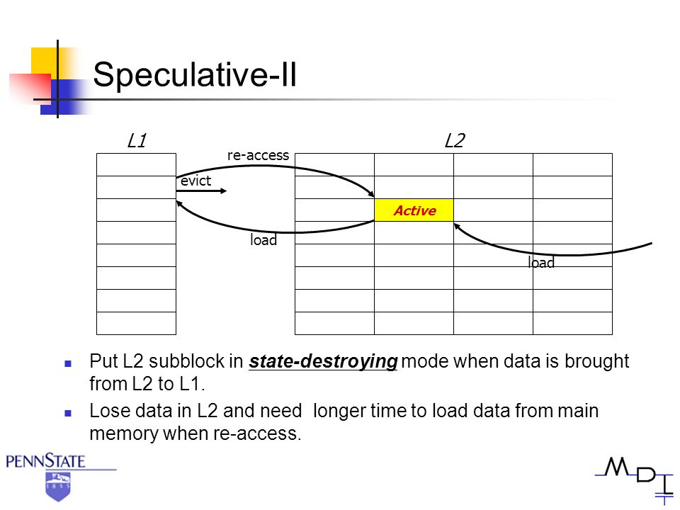 Speculative-II L1L2 Active load re-access evict DestroyingActive load Put L2 subblock in state-destroying mode when data is brought from L2 to L1. Los