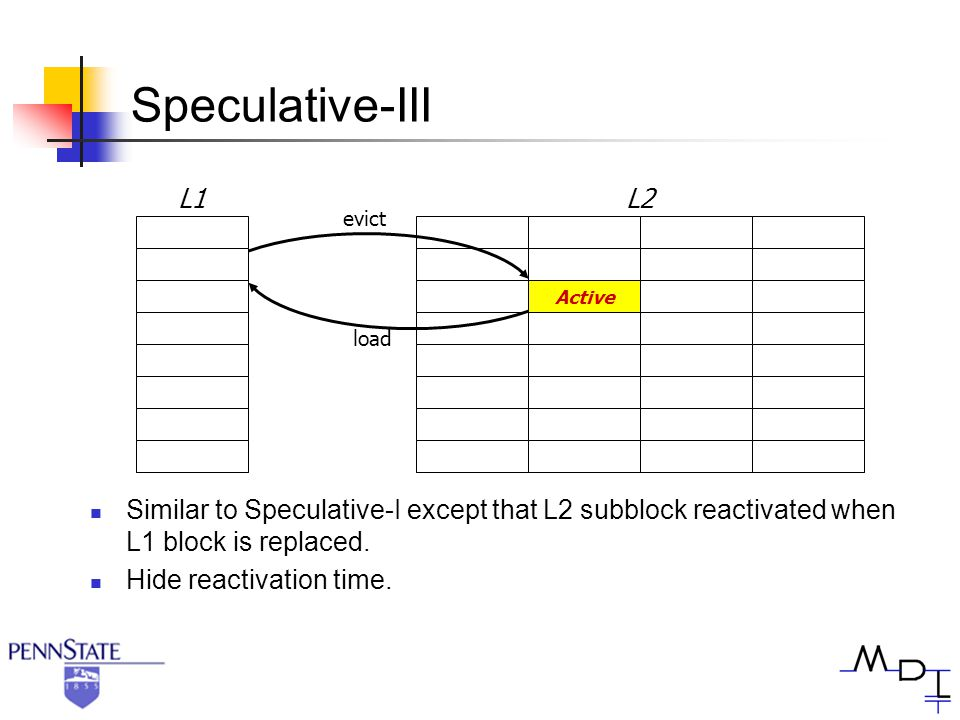 Speculative-III L1L2 Active load PreservingActive evict Similar to Speculative-I except that L2 subblock reactivated when L1 block is replaced.