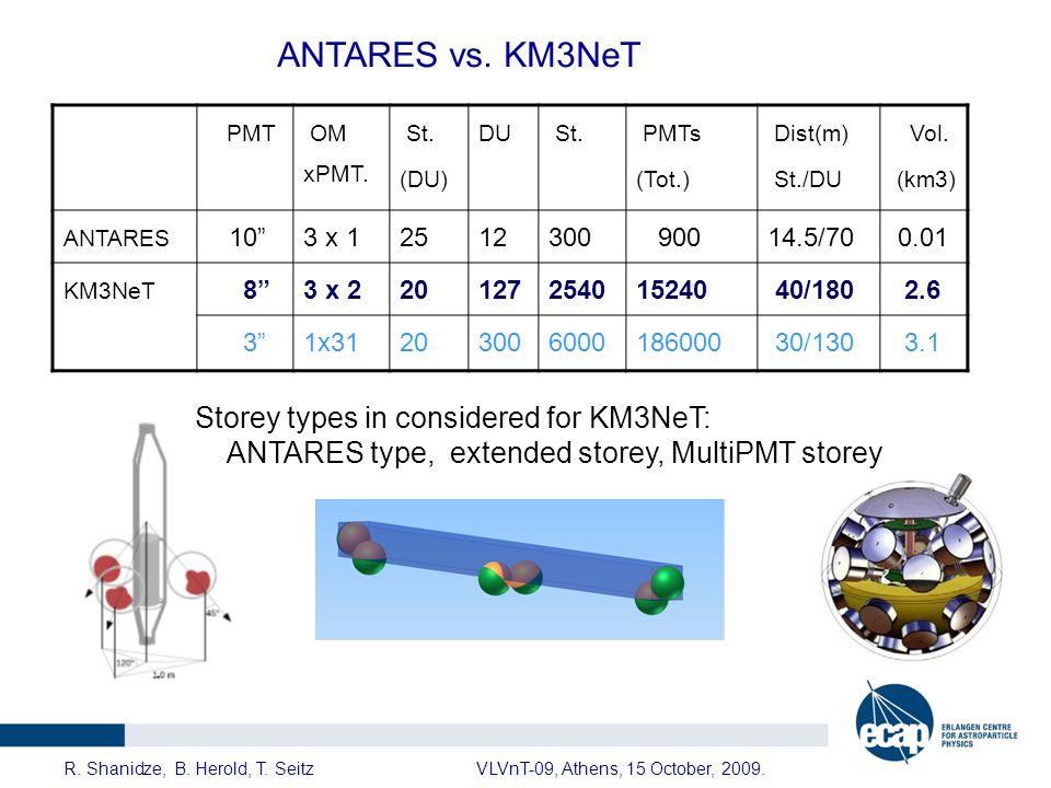 ANTARES vs. KM3NeT PMT OM xPMT. St. (DU) DU St.