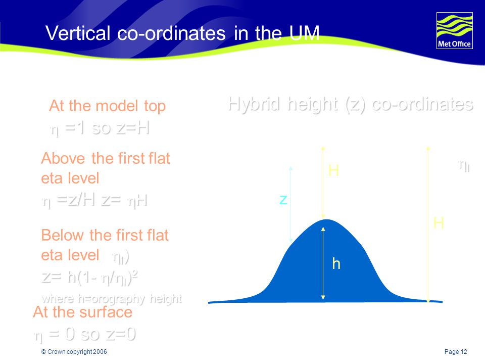 Page 12© Crown copyright 2006 Vertical co-ordinates in the UM Hybrid height (z) co-ordinates At the model top  =1 so z=H At the surface  = 0 so z=0
