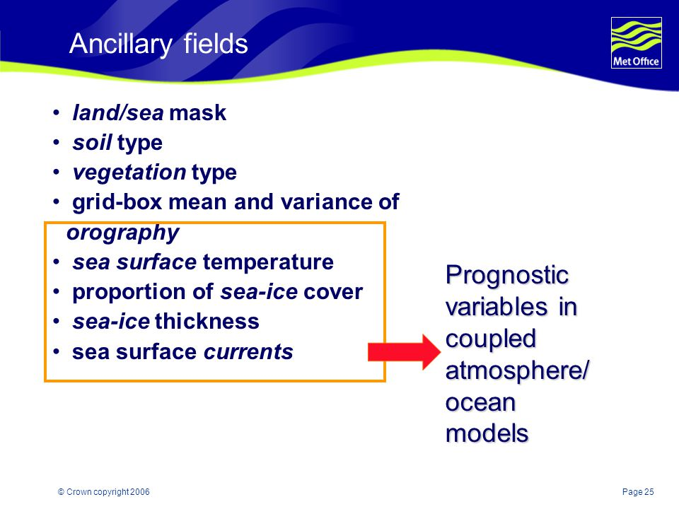 Page 25© Crown copyright 2006 Ancillary fields land/sea mask soil type vegetation type grid-box mean and variance of orography sea surface temperature