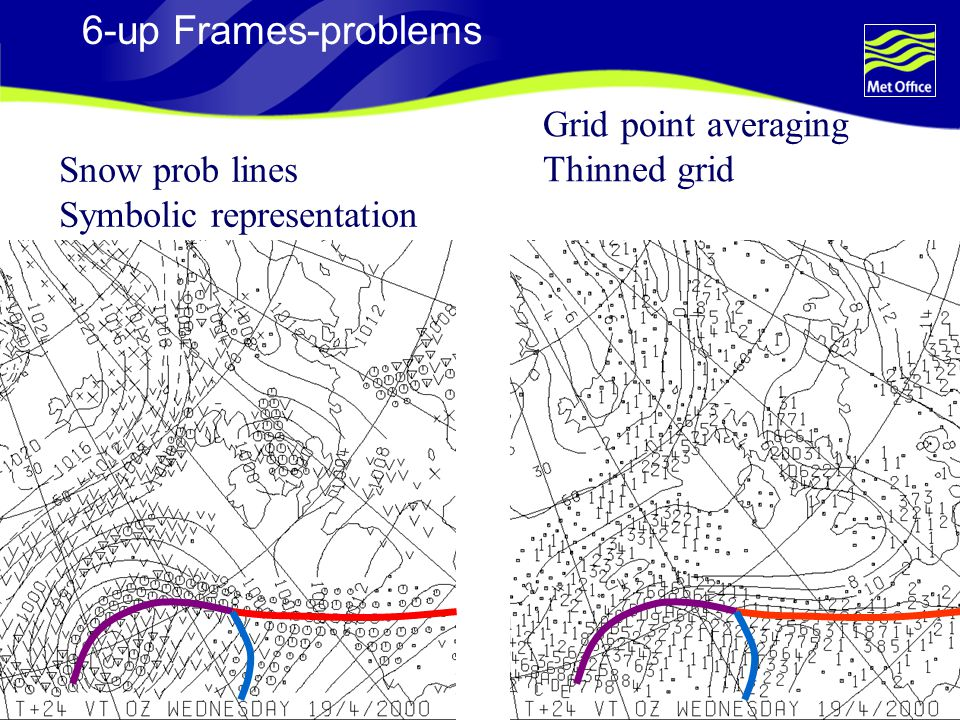 Page 56© Crown copyright 2006 6-up Frames-problems Grid point averaging Thinned grid Snow prob lines Symbolic representation