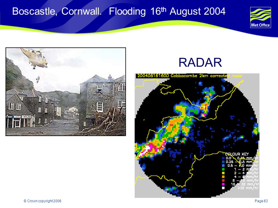Page 63© Crown copyright 2006 Boscastle, Cornwall. Flooding 16 th August 2004 RADAR