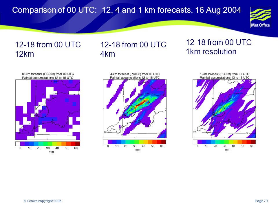 Page 73© Crown copyright 2006 Comparison of 00 UTC: 12, 4 and 1 km forecasts. 16 Aug 2004 12-18 from 00 UTC 12km 12-18 from 00 UTC 4km 12-18 from 00 U