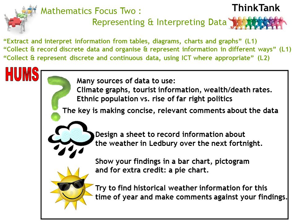ThinkTank Mathematics Focus Two : Representing & Interpreting Data Extract and interpret information from tables, diagrams, charts and graphs (L1) Collect & record discrete data and organise & represent information in different ways (L1) Collect & represent discrete and continuous data, using ICT where appropriate (L2) Many sources of data to use: Climate graphs, tourist information, wealth/death rates.