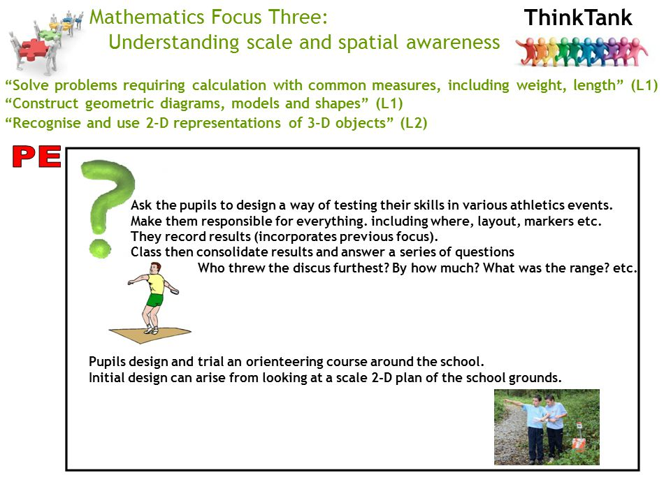ThinkTank Mathematics Focus Three: Understanding scale and spatial awareness Solve problems requiring calculation with common measures, including weight, length (L1) Construct geometric diagrams, models and shapes (L1) Recognise and use 2-D representations of 3-D objects (L2) Ask the pupils to design a way of testing their skills in various athletics events.