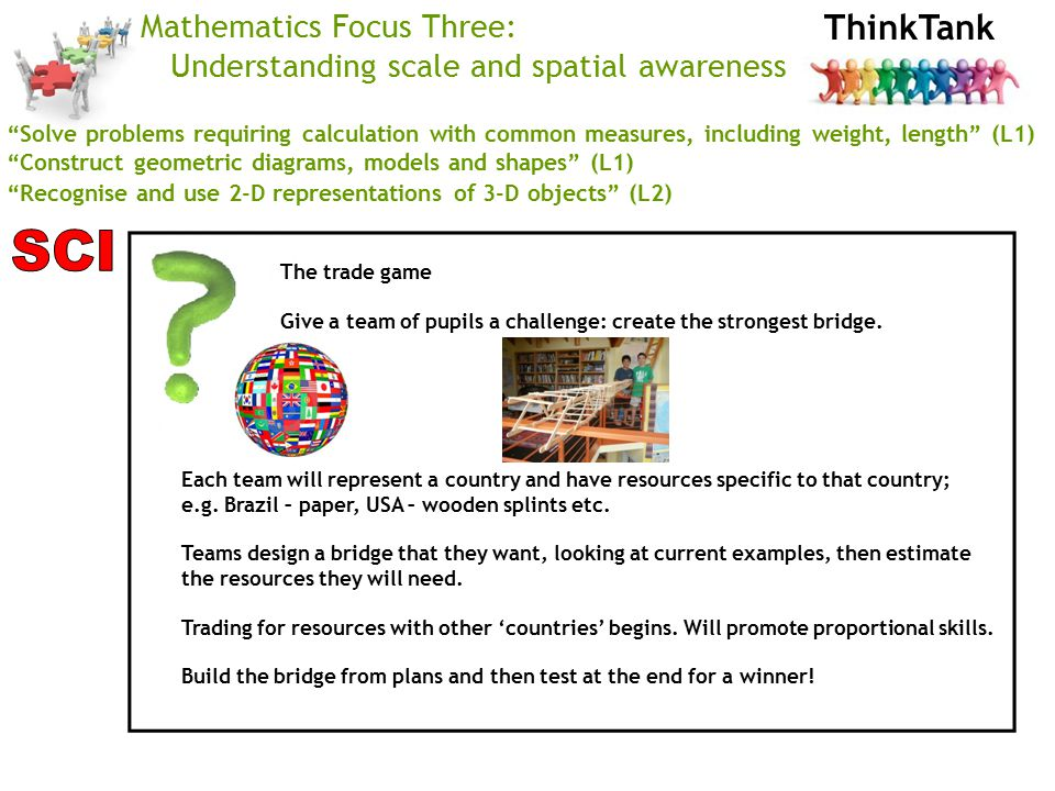 ThinkTank Mathematics Focus Three: Understanding scale and spatial awareness Solve problems requiring calculation with common measures, including weight, length (L1) Construct geometric diagrams, models and shapes (L1) Recognise and use 2-D representations of 3-D objects (L2) The trade game Give a team of pupils a challenge: create the strongest bridge.