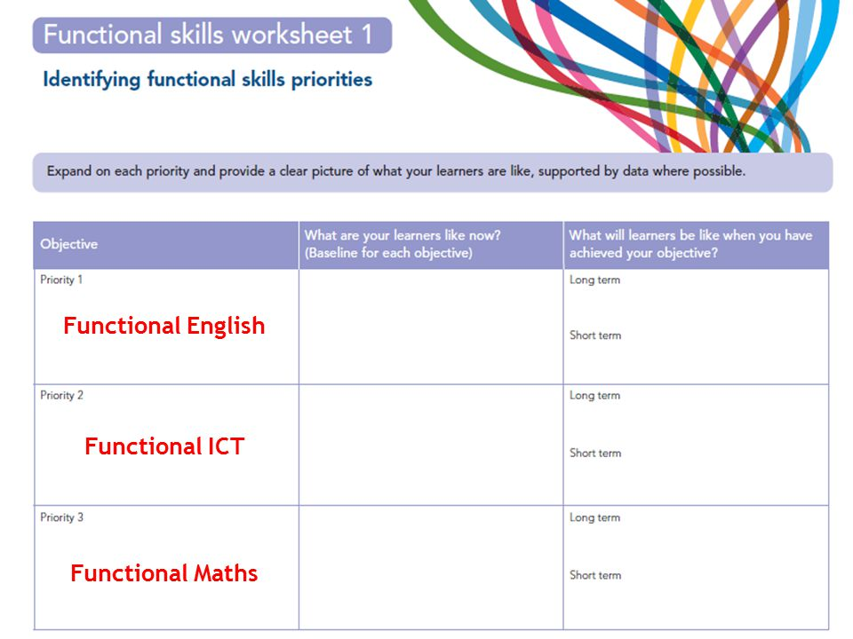 ThinkTank Functional English Functional Maths Functional ICT