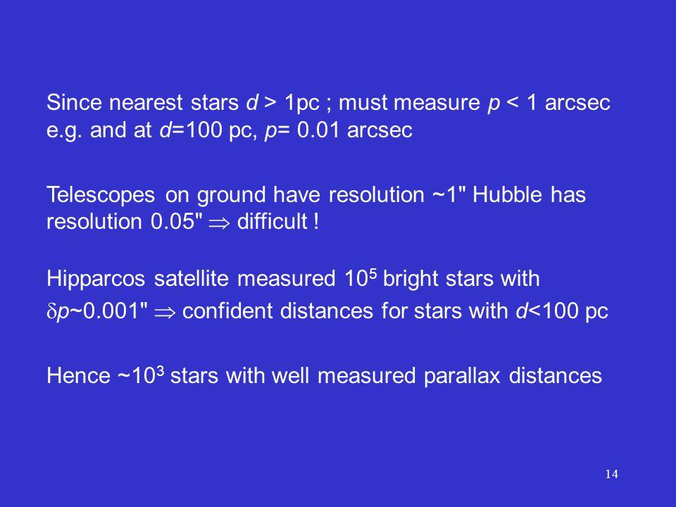 14 Since nearest stars d > 1pc ; must measure p < 1 arcsec e.g.