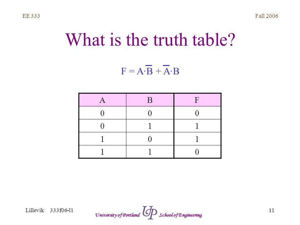 Fall 2006 11 EE 333 Lillevik 333f06-l1 University of Portland School of Engineering What is the truth table.