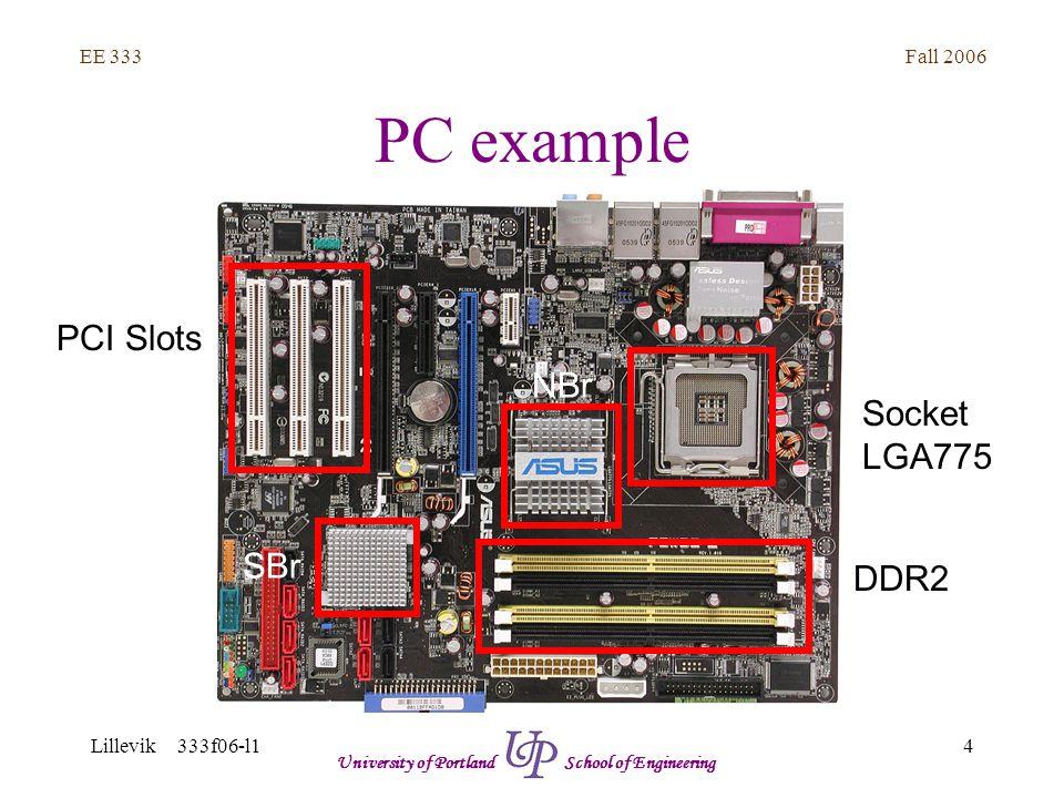 Fall 2006 4 EE 333 Lillevik 333f06-l1 University of Portland School of Engineering PC example Socket LGA775 PCI Slots NBr SBr DDR2