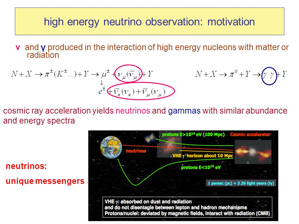 high energy neutrino observation: motivation ν and γ produced in the interaction of high energy nucleons with matter or radiation cosmic ray acceleration yields neutrinos and gammas with similar abundance and energy spectra neutrinos: unique messengers