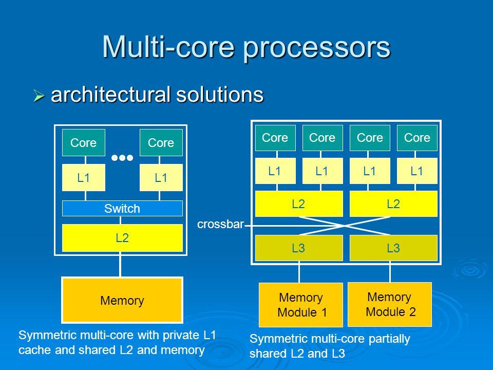Multi-core processors  architectural solutions Memory Core L1 L2 Switch Symmetric multi-core with private L1 cache and shared L2 and memory Core L1 L