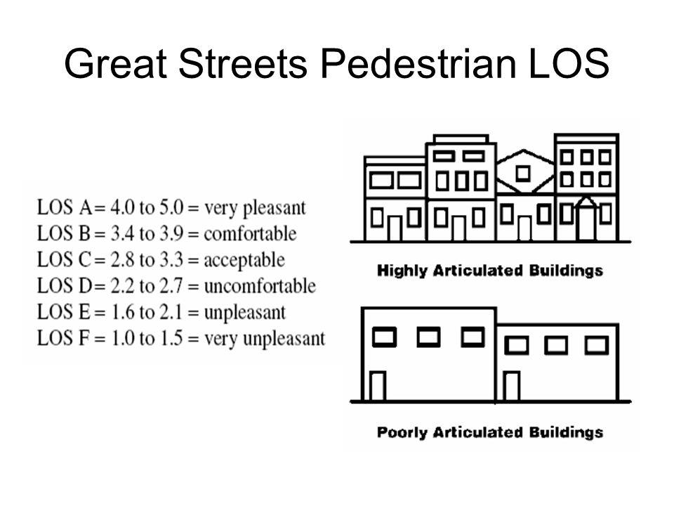 Great Streets Pedestrian LOS