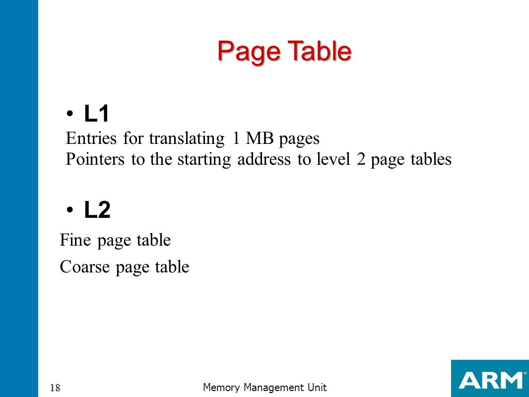 L1 Entries for translating 1 MB pages Pointers to the starting address to level 2 page tables L2 Fine page table Coarse page table Page Table 18 Memor