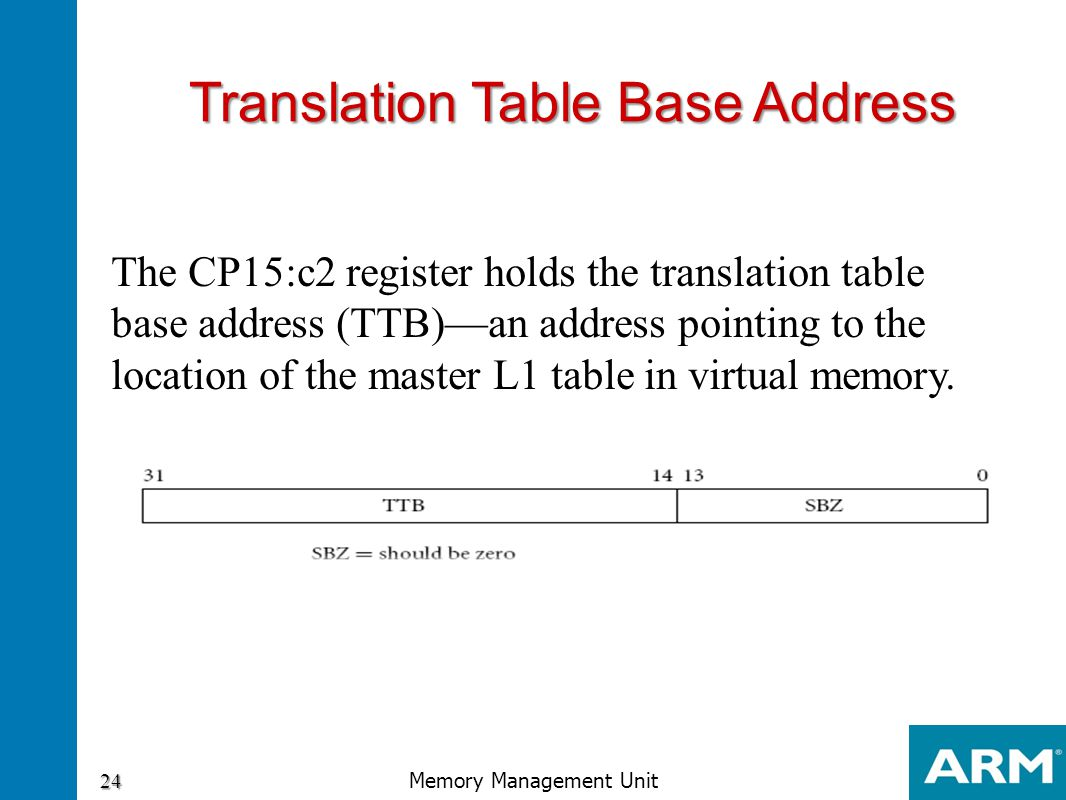 Translation Table Base Address The CP15:c2 register holds the translation table base address (TTB)—an address pointing to the location of the master L