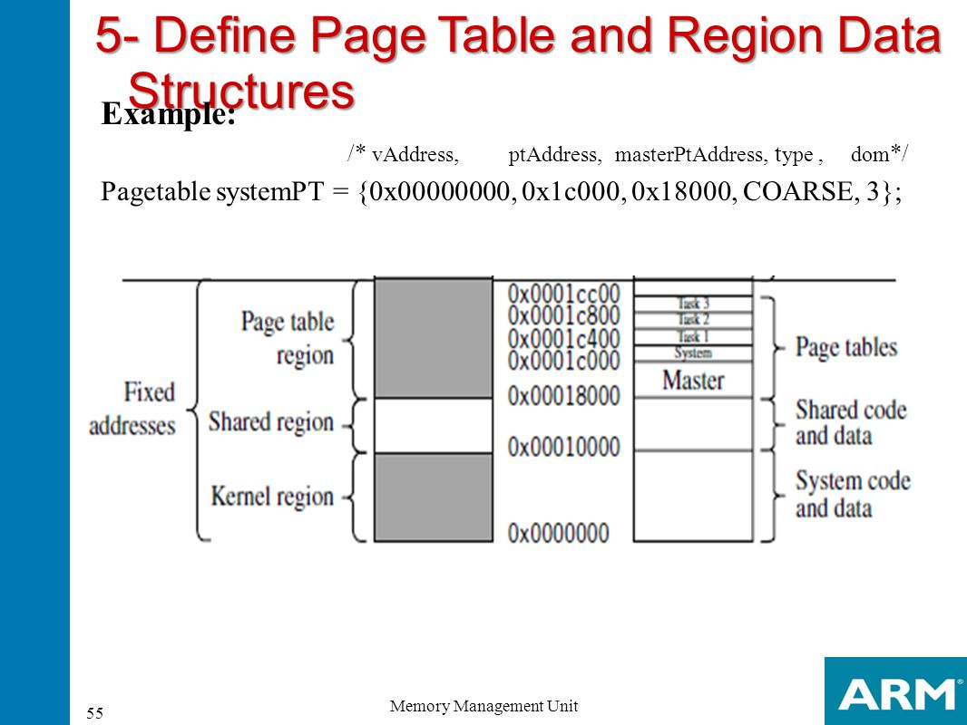 5- Define Page Table and Region Data Structures Example: /* vAddress, ptAddress, masterPtAddress, t ype, dom */ Pagetable systemPT = {0x00000000, 0x1c