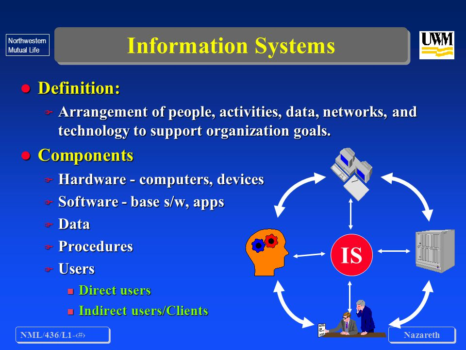 NML/436/L1-11 Nazareth Northwestern Mutual Life Information Systems l Definition: F Arrangement of people, activities, data, networks, and technology to support organization goals.