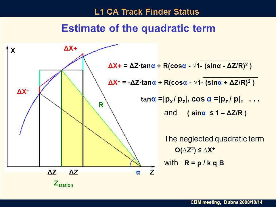CBM meeting, Dubna 2008/10/14 L1 CA Track Finder Status Estimate of the quadratic term ΔZΔZ ΔZΔZ Z station Z X ΔX–ΔX– ΔX+ R α ΔX+ = ΔZ·tanα + R(cosα -