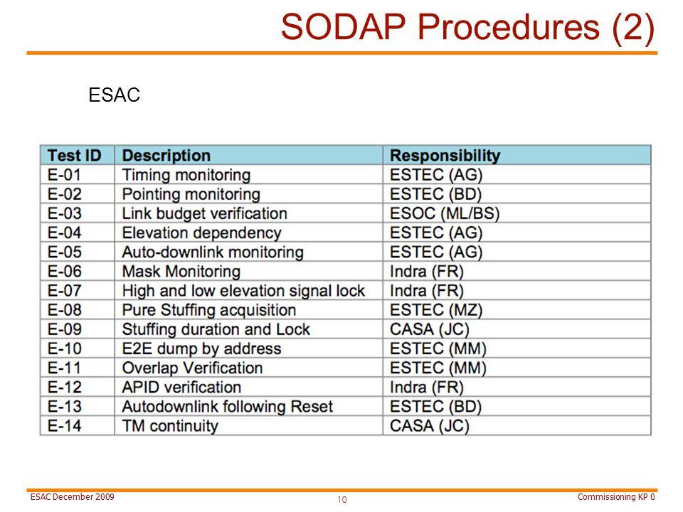 Commissioning KP 0ESAC December 2009 SODAP Procedures (2) 10 ESAC