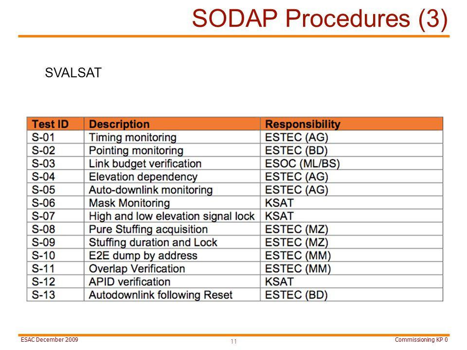Commissioning KP 0ESAC December 2009 SODAP Procedures (3) 11 SVALSAT