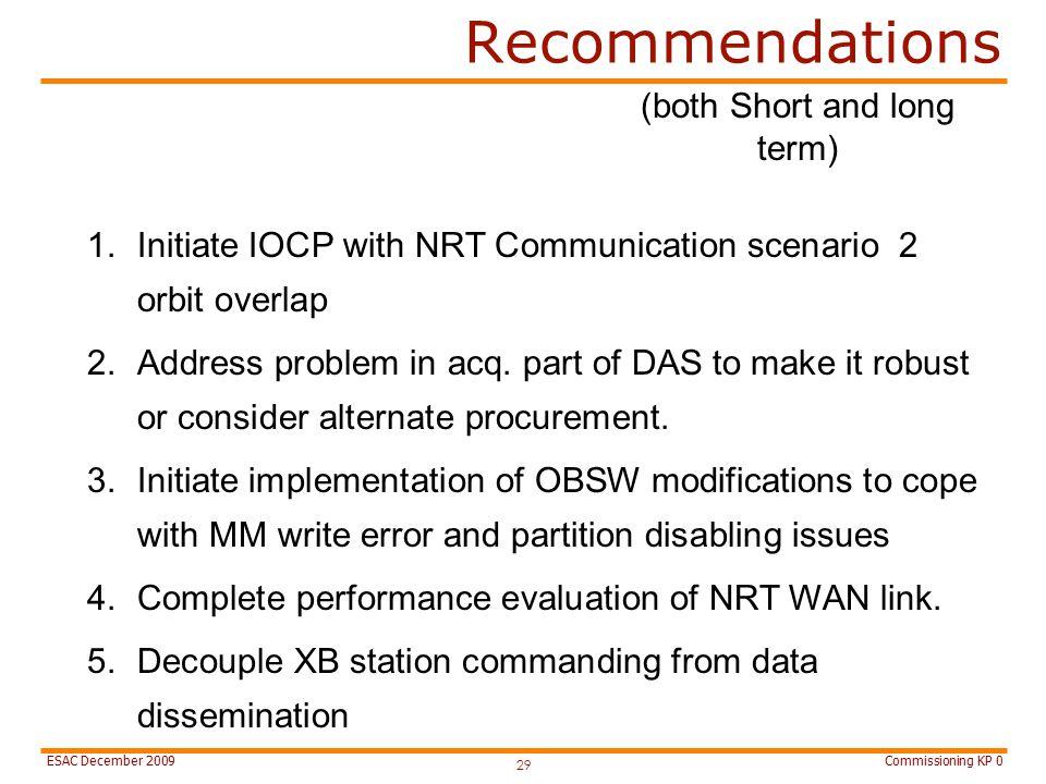 Commissioning KP 0ESAC December 2009 Recommendations 29 1.Initiate IOCP with NRT Communication scenario 2 orbit overlap 2.Address problem in acq.