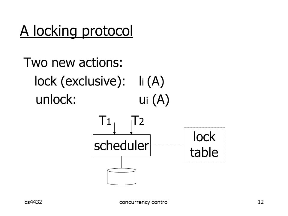 cs4432concurrency control12 A locking protocol Two new actions: lock (exclusive):l i (A) unlock:u i (A) scheduler T 1 T 2 lock table