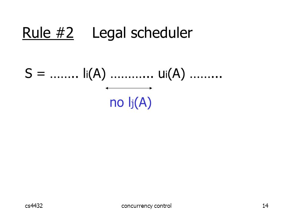 cs4432concurrency control14 Rule #2 Legal scheduler S = ……..