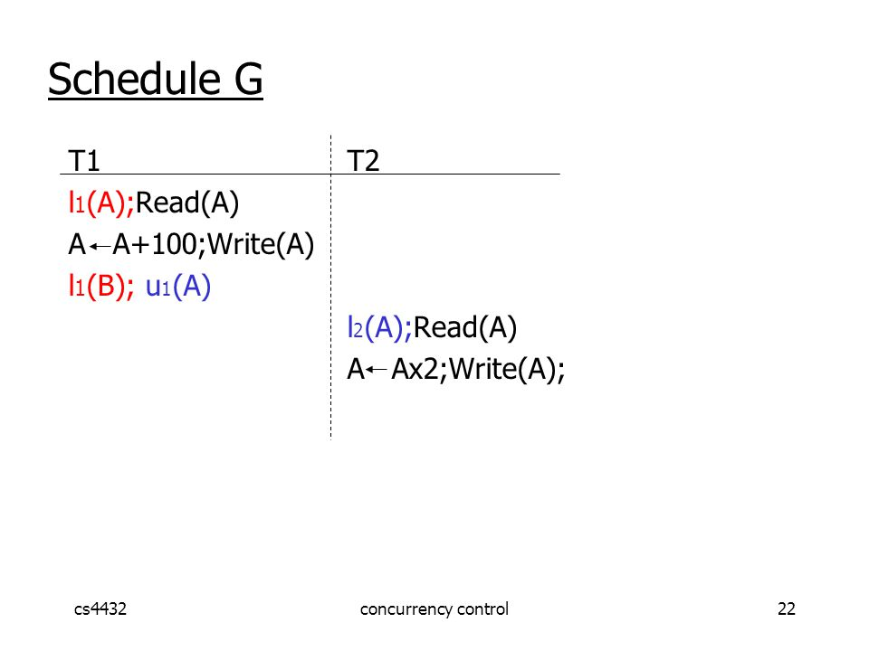 cs4432concurrency control22 Schedule G T1 T2 l 1 (A);Read(A) A A+100;Write(A) l 1 (B); u 1 (A) l 2 (A);Read(A) A Ax2;Write(A);