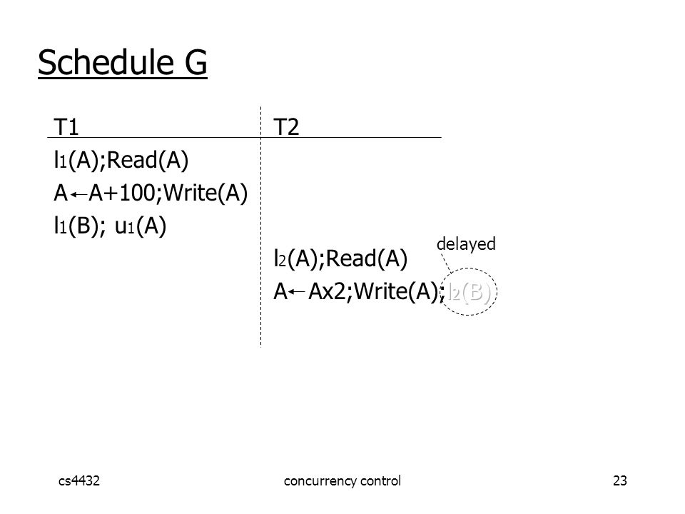 cs4432concurrency control23 Schedule G delayed