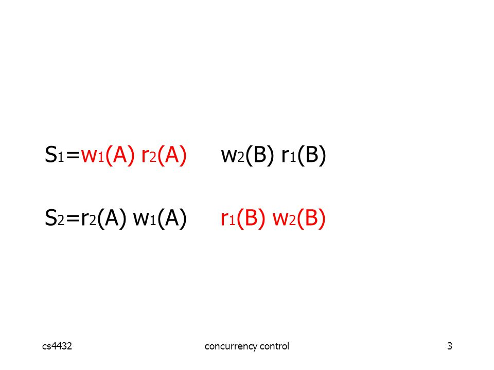 cs4432concurrency control3 S 1 =w 1 (A) r 2 (A) w 2 (B) r 1 (B) S 2 =r 2 (A) w 1 (A) r 1 (B) w 2 (B)