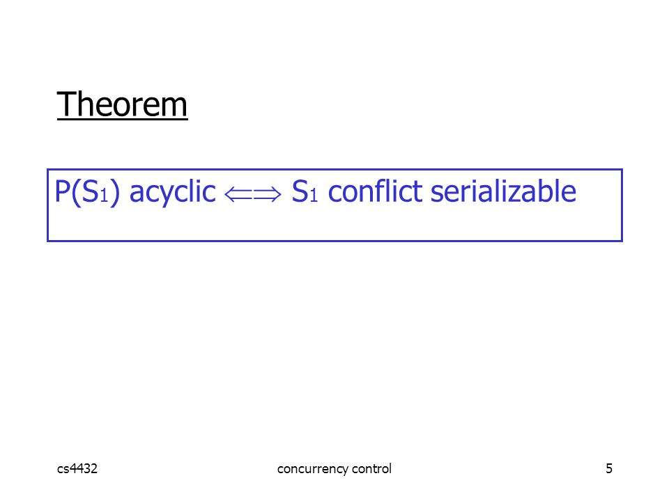 cs4432concurrency control5 Theorem P(S 1 ) acyclic  S 1 conflict serializable