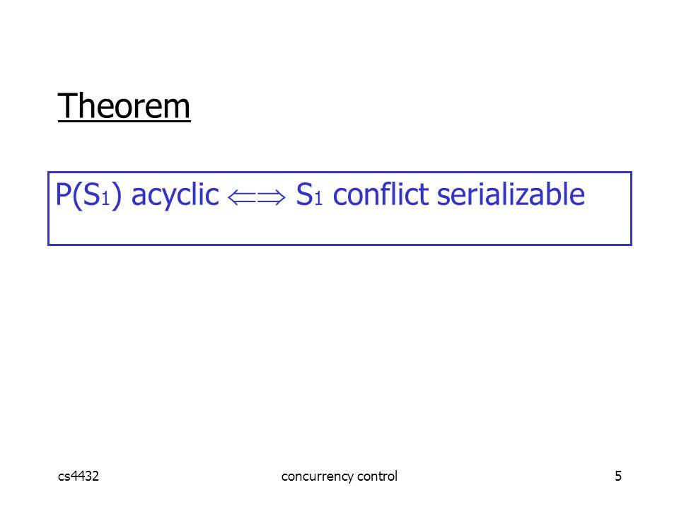 cs4432concurrency control26 We Got the GOOD Schedule !!!.