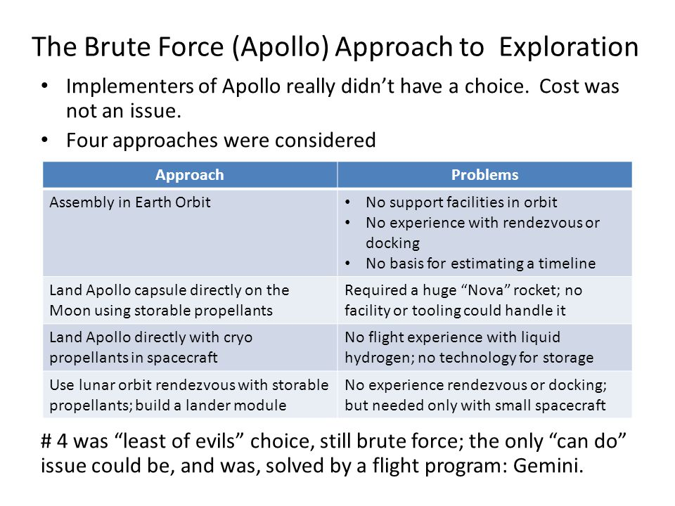 The Brute Force (Apollo) Approach to Exploration Implementers of Apollo really didn't have a choice.