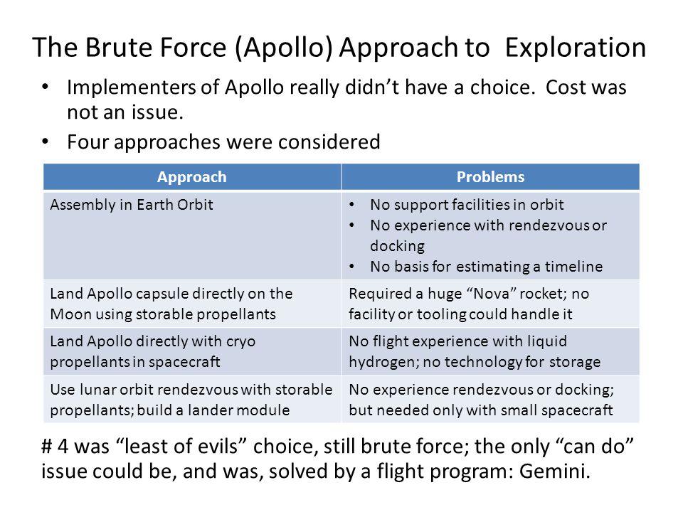 Mission Design Challenges of Mars 1.
