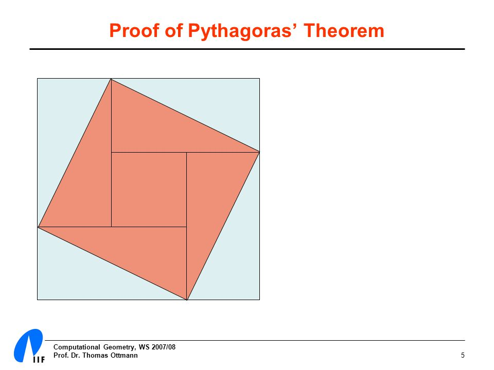 Computational Geometry, WS 2007/08 Prof. Dr. Thomas Ottmann5 Proof of Pythagoras' Theorem