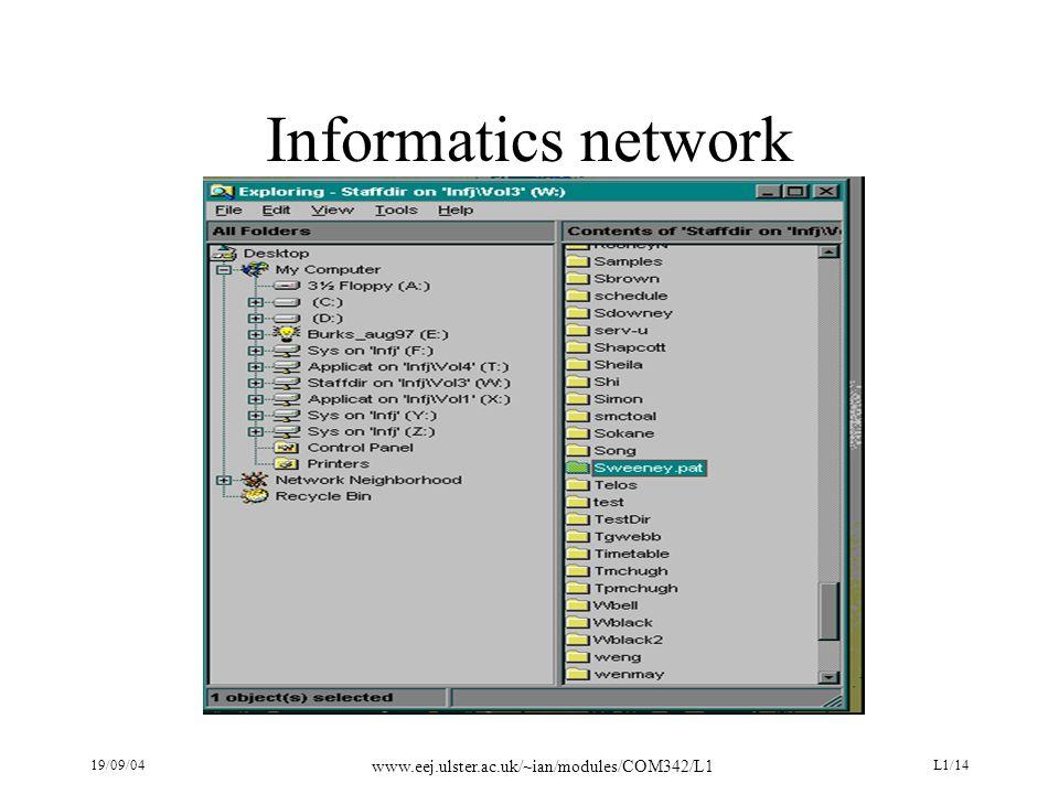 19/09/04 www.eej.ulster.ac.uk/~ian/modules/COM342/L1 L1/14 Informatics network
