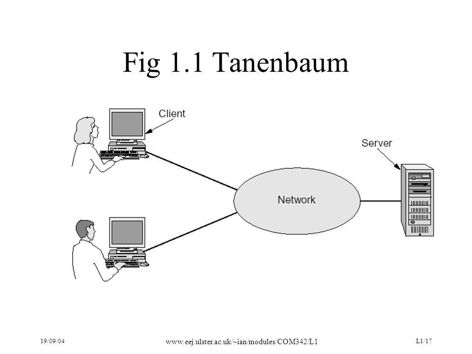 19/09/04 www.eej.ulster.ac.uk/~ian/modules/COM342/L1 L1/17 Fig 1.1 Tanenbaum