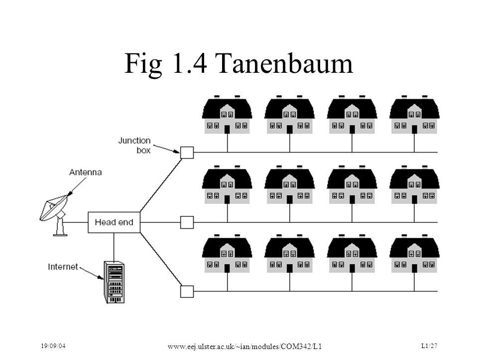 19/09/04 www.eej.ulster.ac.uk/~ian/modules/COM342/L1 L1/27 Fig 1.4 Tanenbaum