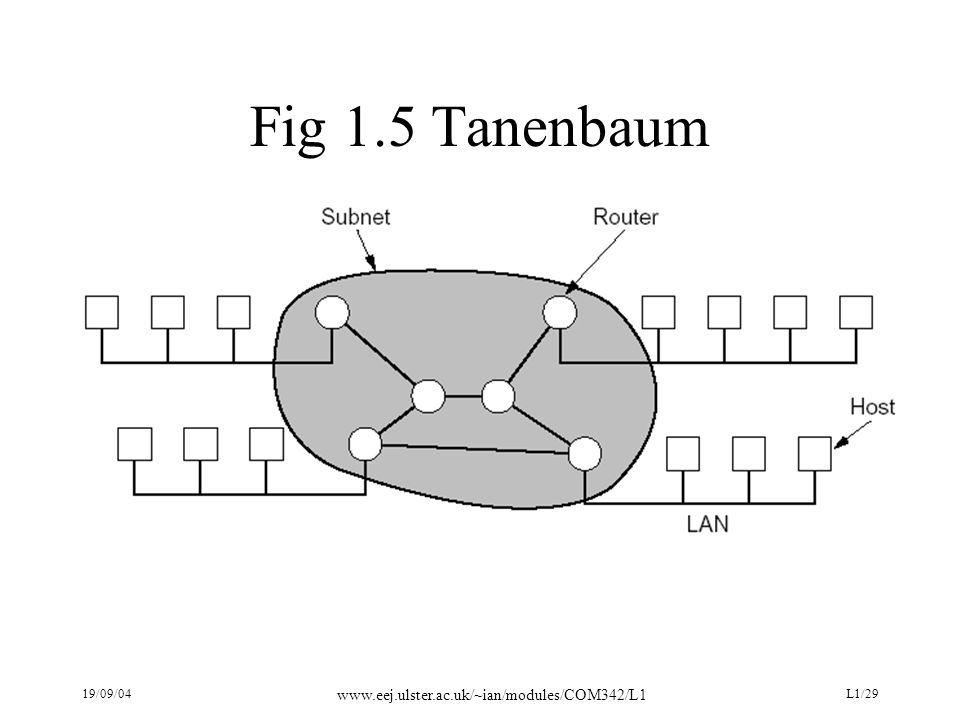 19/09/04 www.eej.ulster.ac.uk/~ian/modules/COM342/L1 L1/29 Fig 1.5 Tanenbaum
