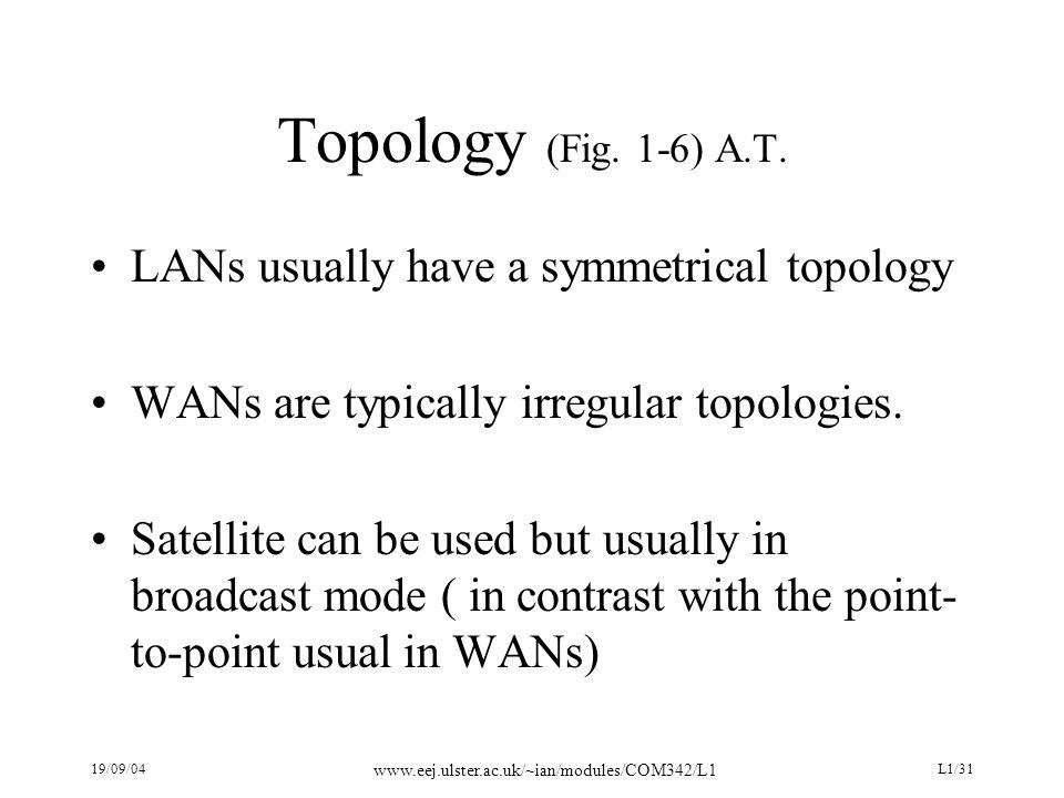 19/09/04 www.eej.ulster.ac.uk/~ian/modules/COM342/L1 L1/31 Topology (Fig.