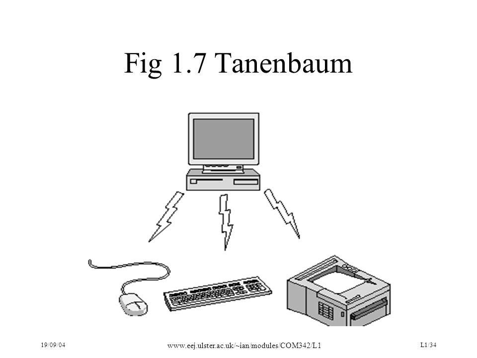 19/09/04 www.eej.ulster.ac.uk/~ian/modules/COM342/L1 L1/34 Fig 1.7 Tanenbaum